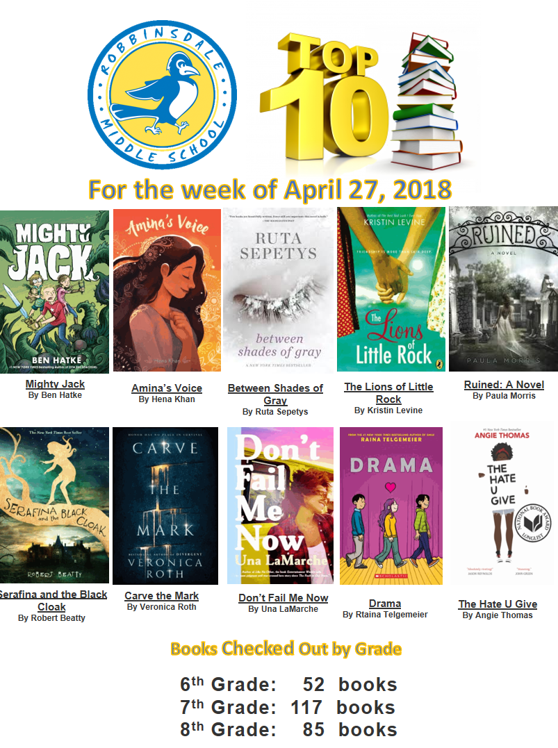 Robbinsdale Middle School Reads Robbinsdale Middle School Top 10