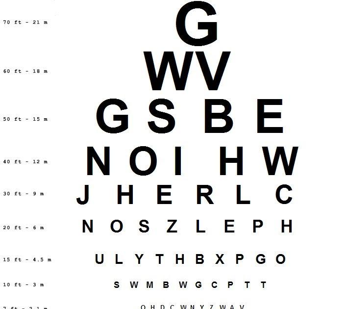 masă optică verifica vederea privat cu vedere