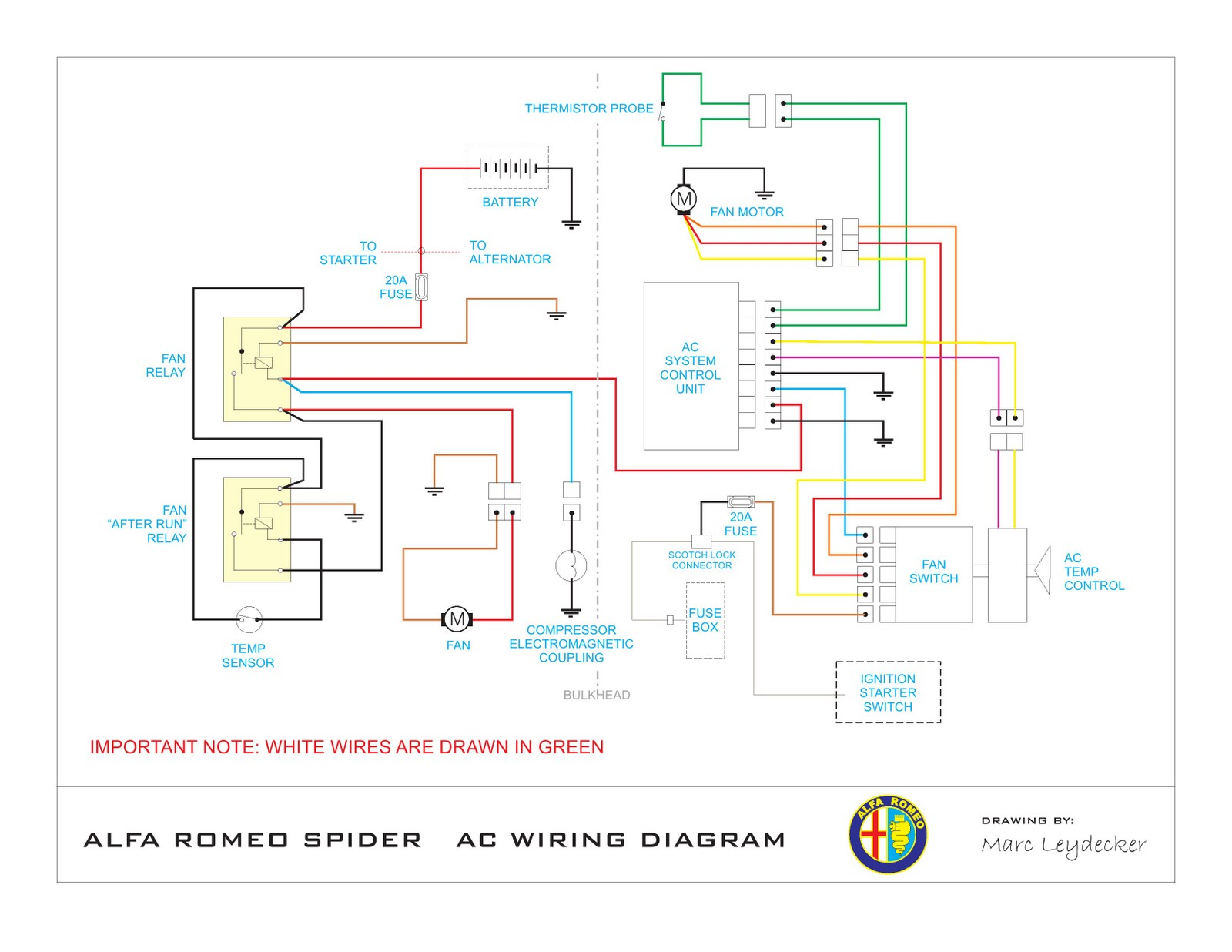 Alfa Romeo Spider AC Wiring Diagram | Schematic Wiring