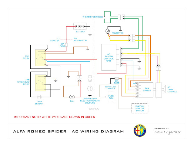 alfa romeo spider ac wiring diagram schematic wiring. Black Bedroom Furniture Sets. Home Design Ideas