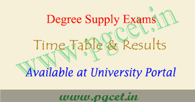 MG university degree supply results 2019, MGU revaluation