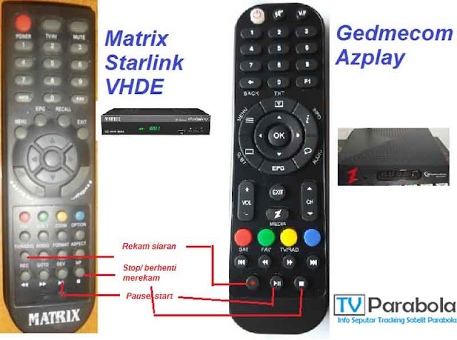 Cara Merekam Siaran TV Via Satelit Parabola