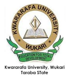 Kwararafa University Sandwich Form 2021 Contact Session