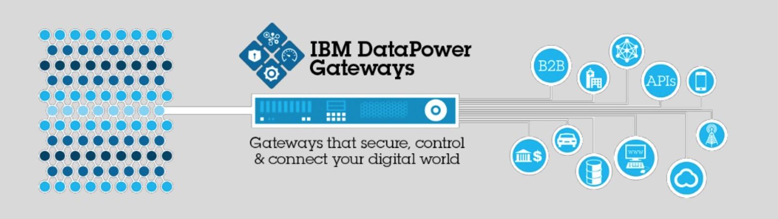 IBM Datapower Gateway & API Connect | TopDeploy Blog