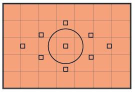 contoh matrix matering pada kamera analog