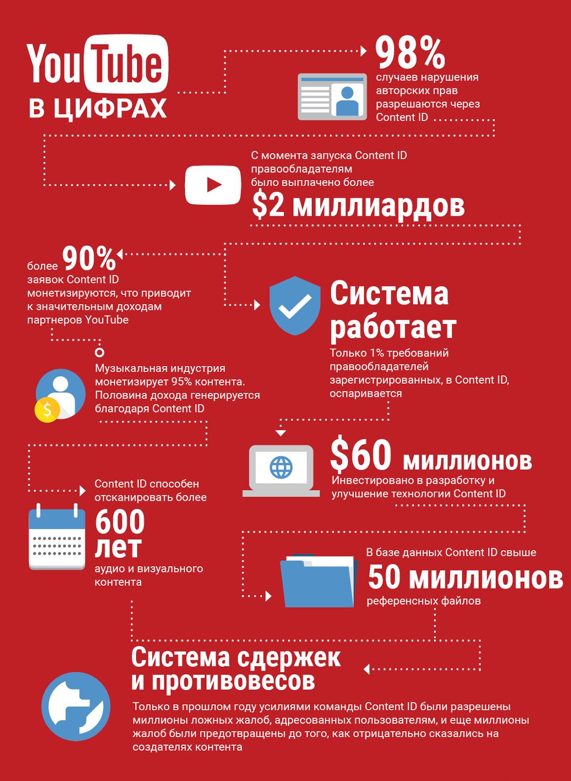 Быстрые Прокси Для Рассылок: украинские прокси под софт для