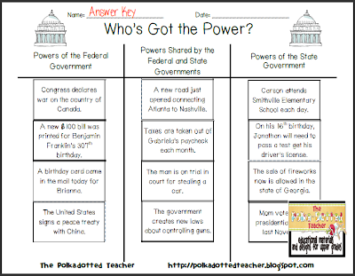 Classroom Freebies Too: Who's Got the Power?