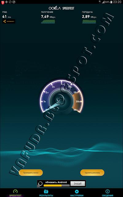 Скорость мобильного интернета у МТС