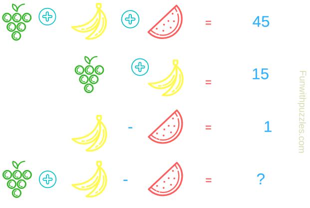 Mathematics Equations Riddle-Fruits