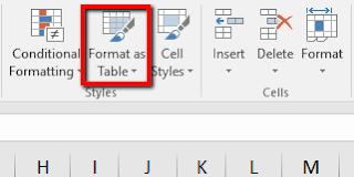 Langkah-langkah Cara memberi format warna pada table
