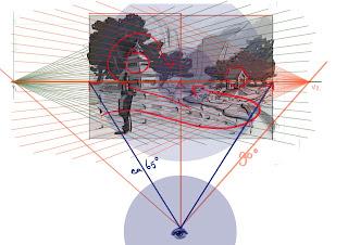 grid gebruiken, cone of vision,stationpoint,perspectief tekenen, hoe teken je perspectief, 3D tekenen, landschap tekenen, environment tekenen, field of vision,verdwijnpunten, game art opleiding,