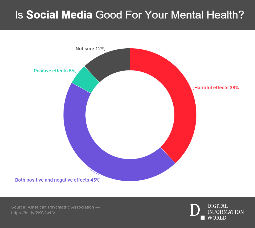 6 ways to protect your mental health from social media's