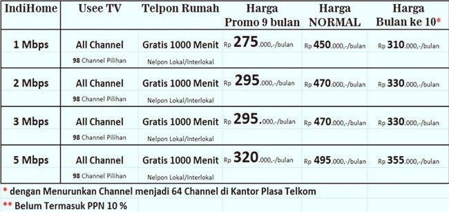 tarif harga dan cara berlangganan telkom speedy indihome 2015 zuhucyber. Black Bedroom Furniture Sets. Home Design Ideas