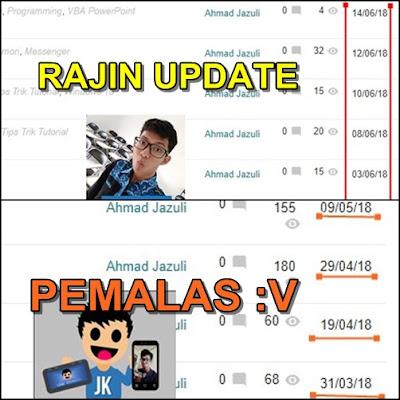 Update Artikel dengan jangka waktu yang relatif dekat