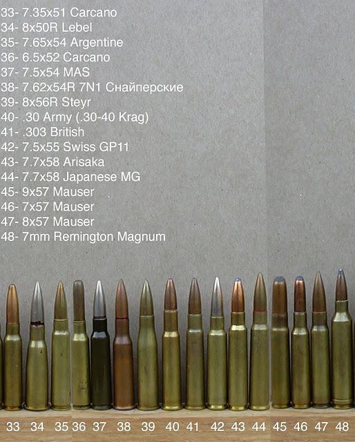 Berat dan Ukuran Peluru pada Tolak Peluru