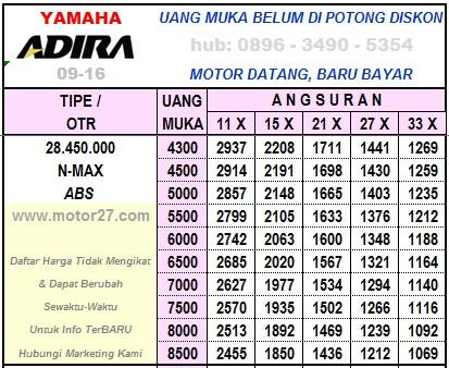 Yamaha-NMax-abs-Daftar-Harga-Adira-0916