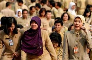 Penetapan Jam Kerja ASN, TNI, dan POLRI Pada Bulan Ramadhan