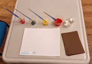 Supplies needed for Thanksgiving turkey craft_Hookster's Ideas