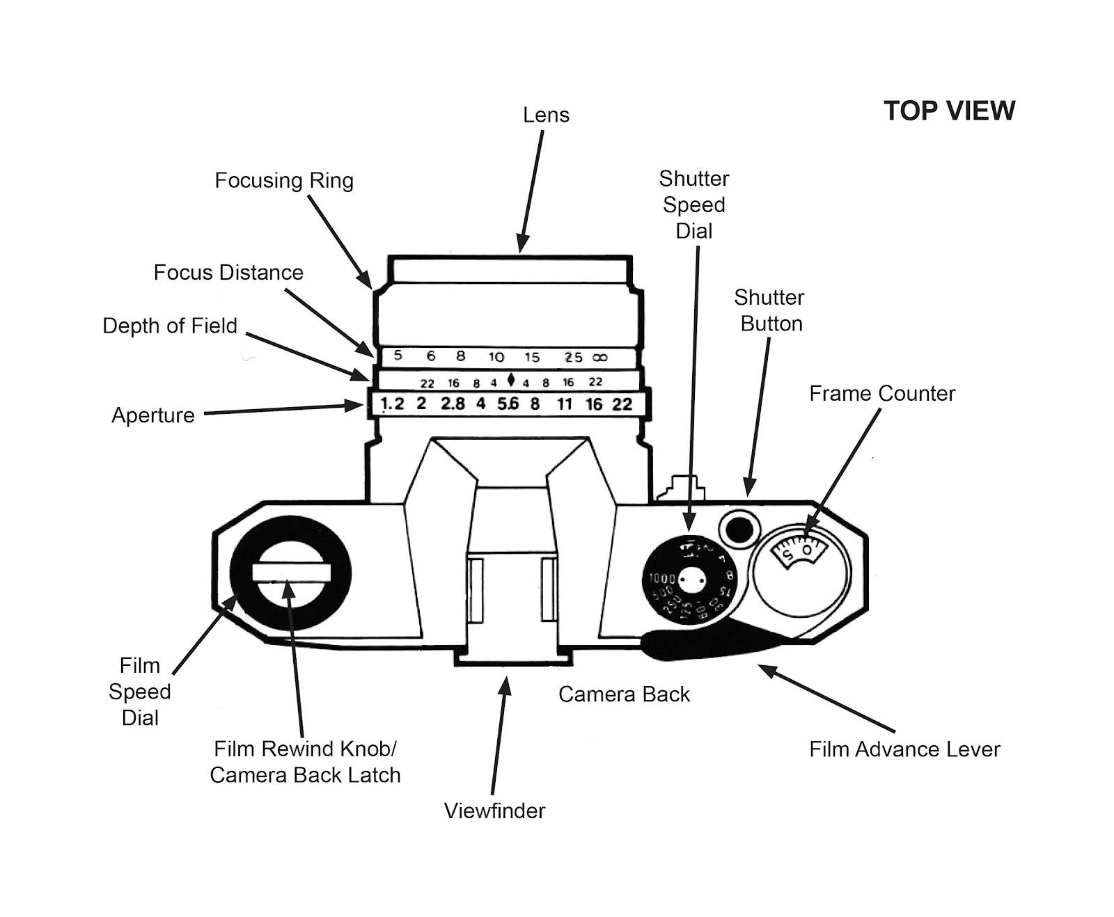 road wiring diagram diagram auto wiring diagram [ 1600 x 1318 Pixel ]