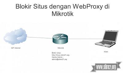 Blok Situs dengan WebProxy di Mikrotik