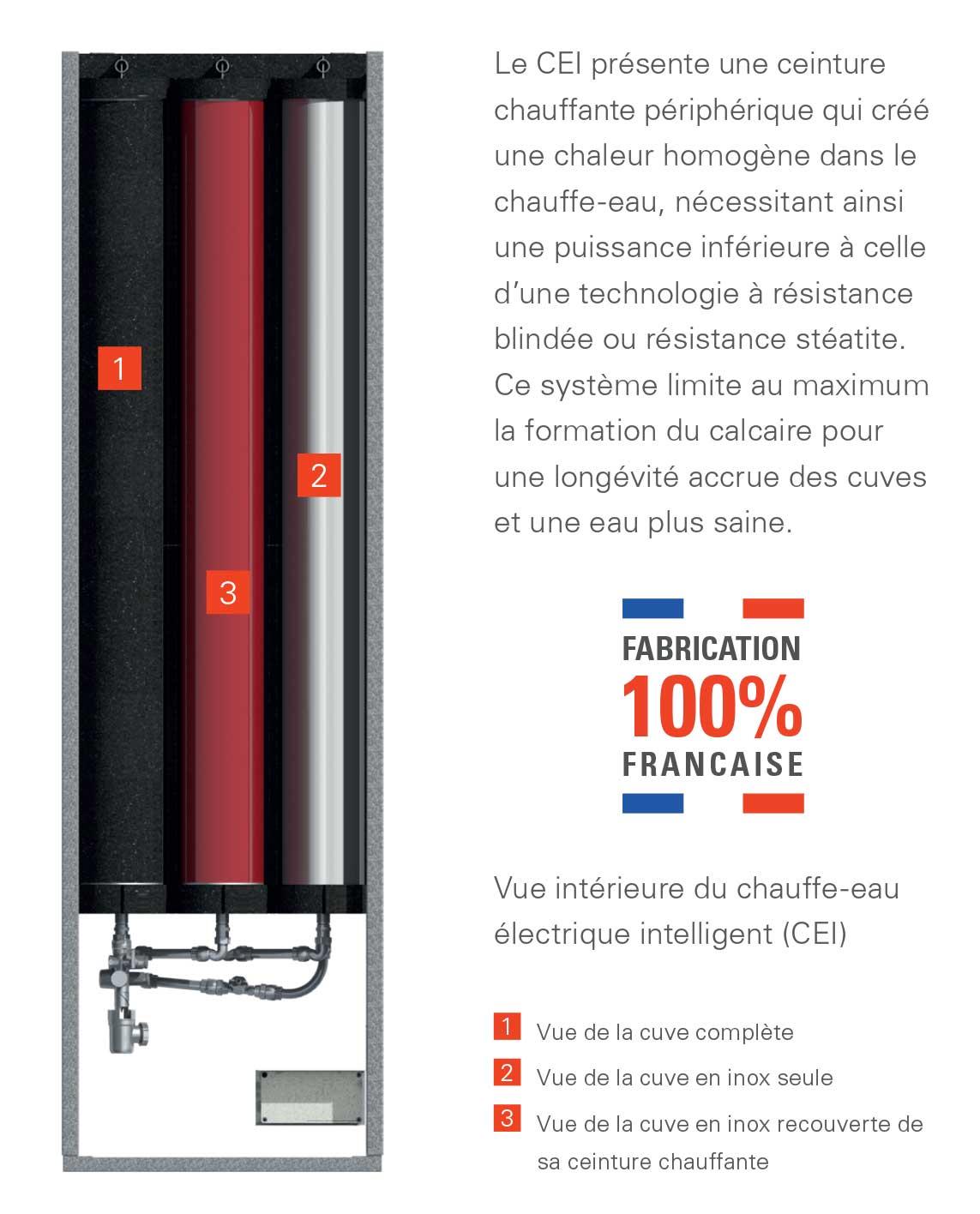 viessmann CEI chauffe-eau electrique intelligent vue interieure coupe