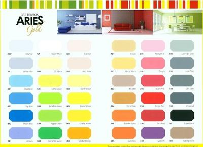 contoh katalog warna cat tembok Aries