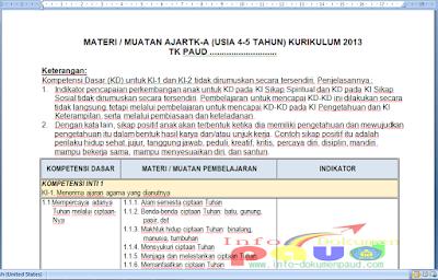Contoh Materi Pembelajaran TK-A Kurikulum 2013 PAUD