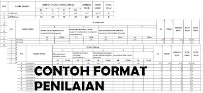 Format penilian hasil belajar siswa kurikulum 2013