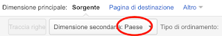 Google Analytics: referral | Dimensione secondaria: paese