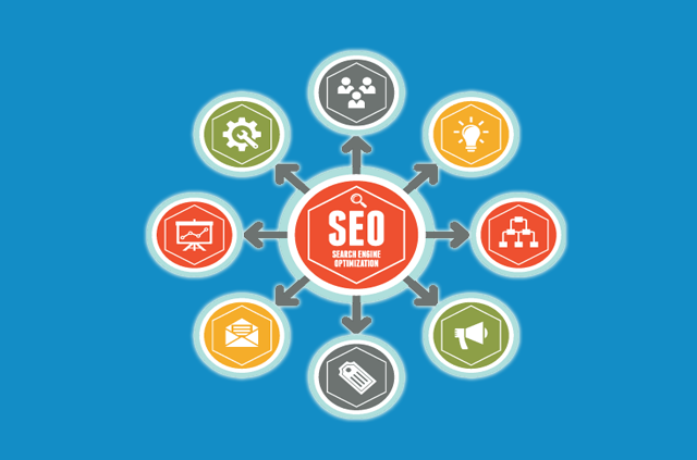 Understanding of SEO (Search Engine Optimization)