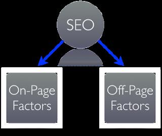 perbedaan meningkatkan secara optimal seo onpage dan meningkatkan secara optimal seo offpage Perbedaan Optimasi SEO Onpage dan SEO Offpage