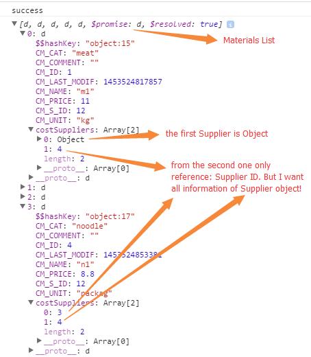 Spring Quay: Three approachs to solve JSON recursive