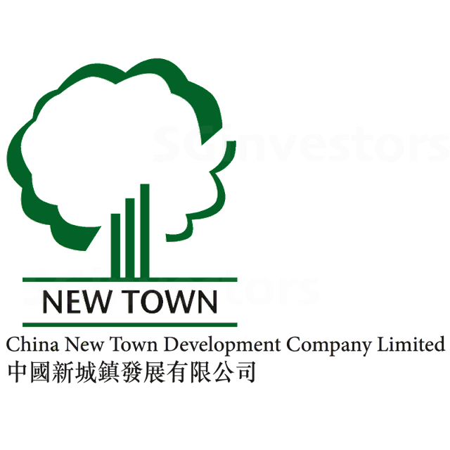 CHINA NEW TOWN DEVT CO LIMITED (D4N.SI) @ SG investors.io