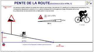 http://dmentrard.free.fr/GEOGEBRA/Maths/mathsport/penteroute.html