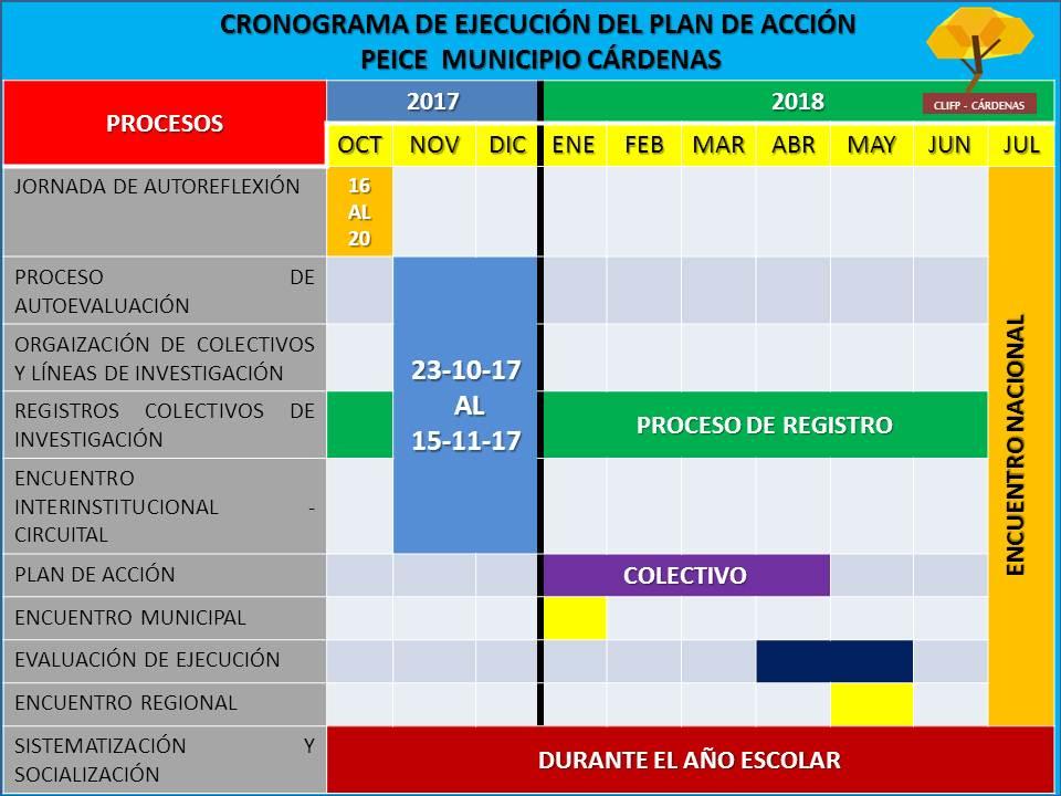 CENTRO LOCAL DE INVESTIGACIÓN Y FORMACIÓN PERMANENTE; MUNICIPIO ...