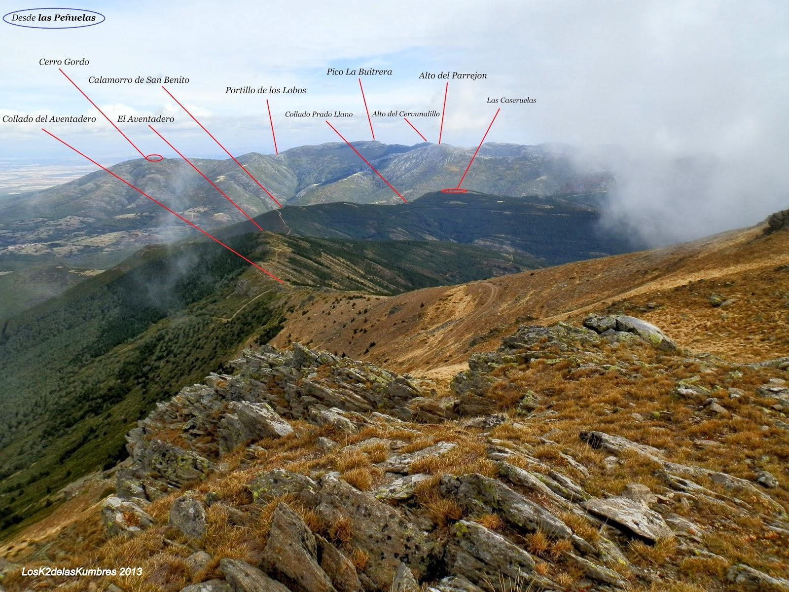 Desde Las Peñuelas hacia Pico del Lobo