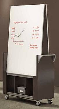 Zira Presentation Board