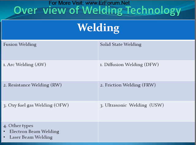 welding-technology-notes