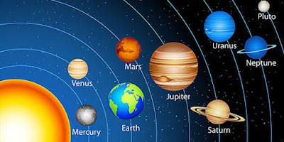 Avail Online Indian Astrology Services by Best Indian Astrologers