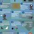 18 Reglas para el Uso del texto en Diseño Gráfico