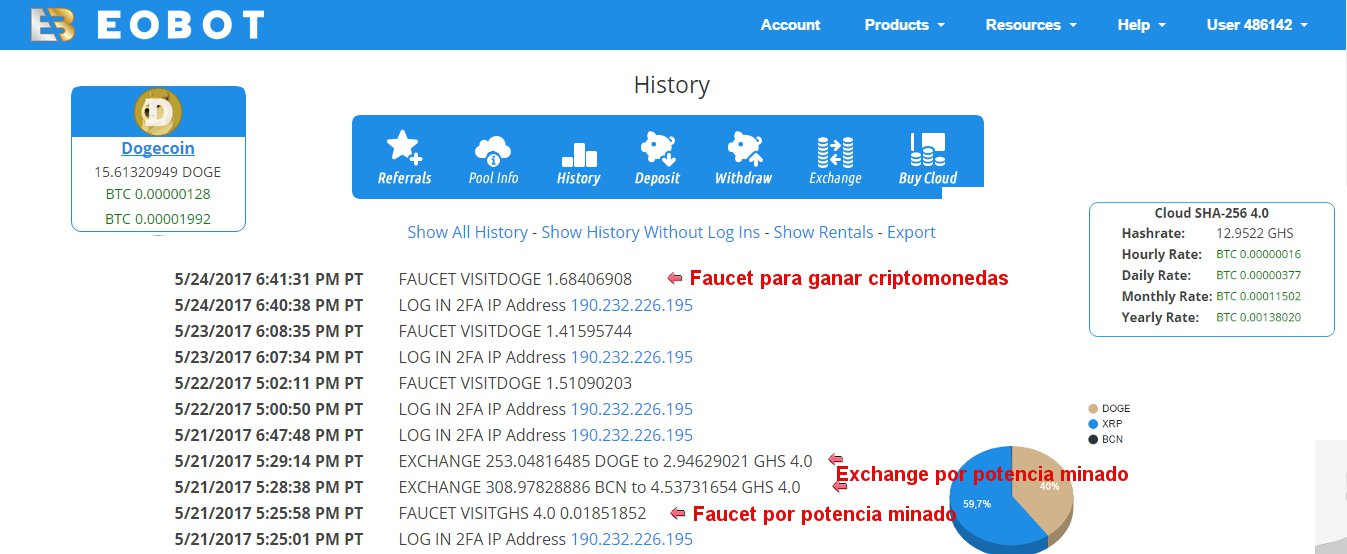 Minar dogecoin en la nube gratis - Dft coins twitter username and