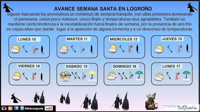 previsión larioja semana santa josecalvo meteosojuela 1