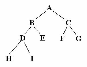 Oracle Complex Queries - Part 3