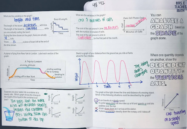 Interpreting Graphs, Sketching Graphs, and Relating Graphs to Events Foldable for Algebra 1