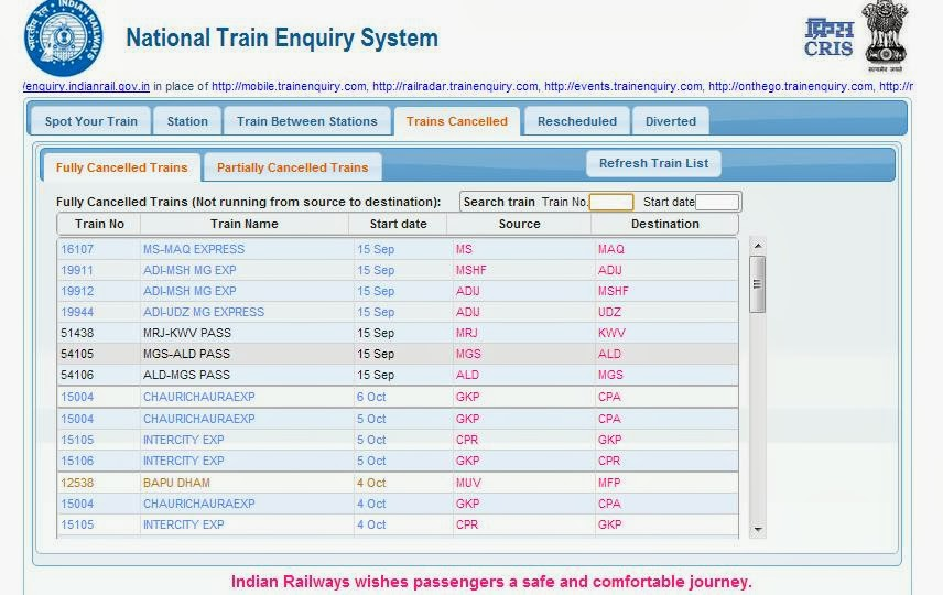 Verified Indian Railways National Enquiry System Live