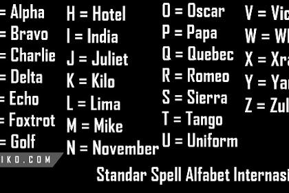 Pengucapan Ejaan Alfabet Standar Internasional