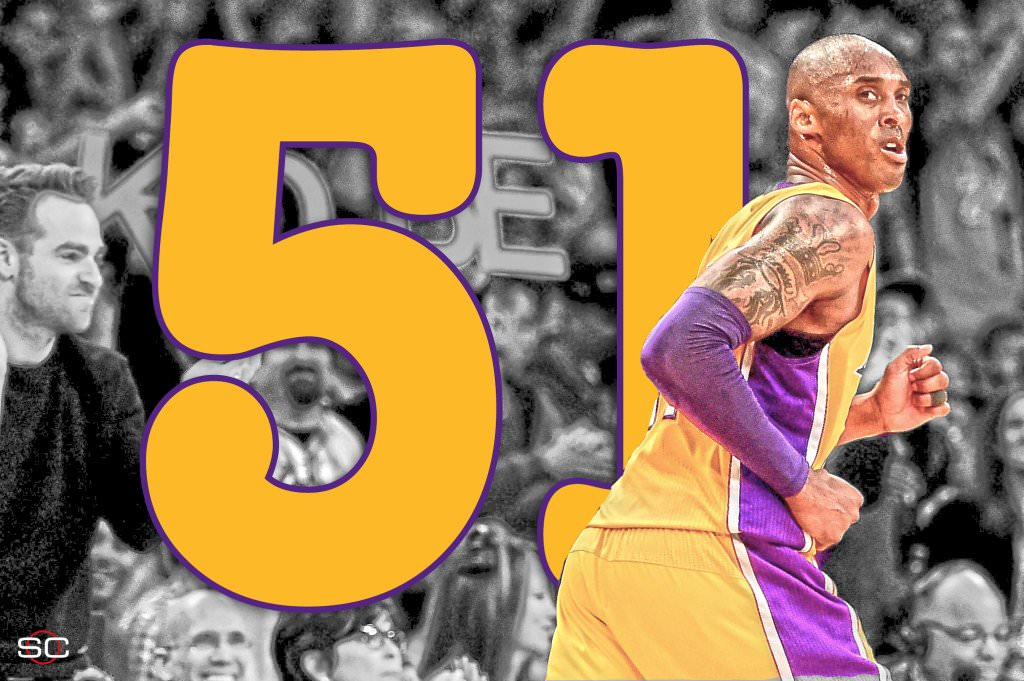 Kobe Bryant last NBA game - 51 points