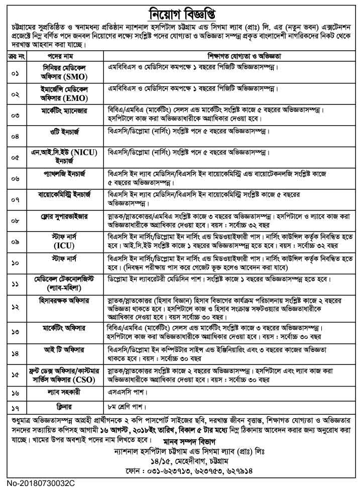 National Hospital, Chittagong Job Circular 2018 | Bangladesh