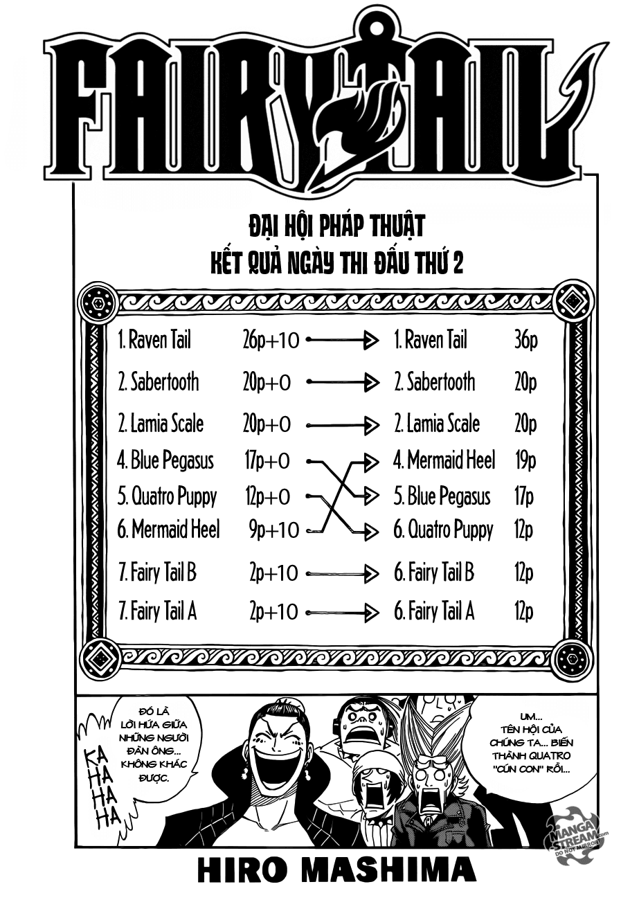 Fairy Tail chap 281 trang 1