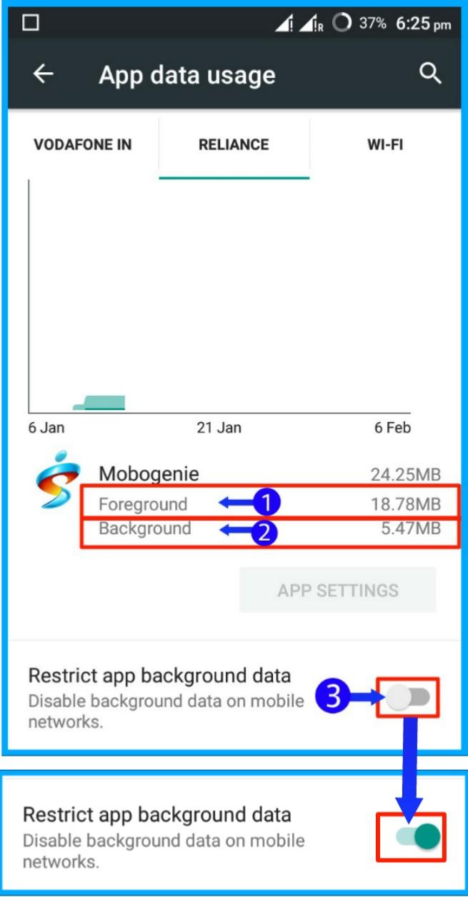 Data kaise bacahye Background data ko band karke Android mobail me